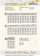 Fingering chart Download