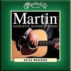 Martin Guitars M170