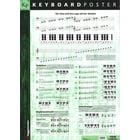 Voggenreiter Poster Keyboard