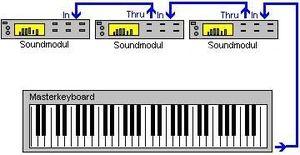 Kette mit MIDI-Geräten