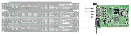MOTU 424-PCI X Card B-Stock