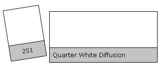 Q-Max Filter Roll 251 Q.W. Diffusion