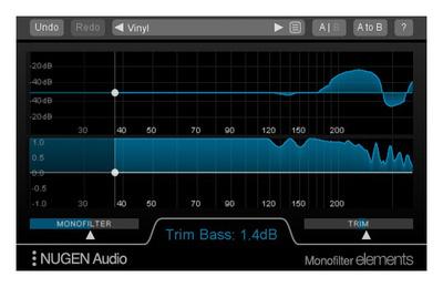 Nugen Audio Monofilter Elements