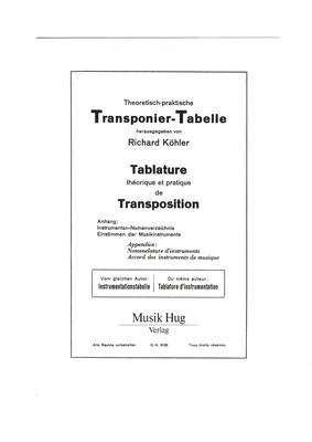 Musik Hug AG Transponier-Tabelle